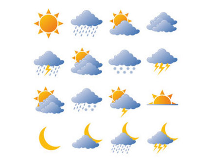 météo aujourd'hui